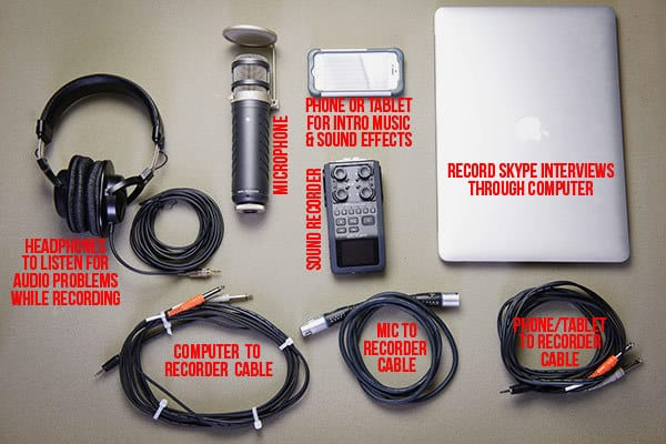 This is the setup I use for podcasting. If you're looking for a cheaper way to get started, check the other suggested setups below.